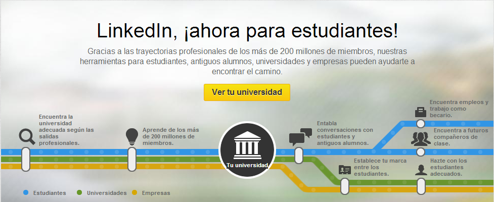 LinkedIn ahora para estudiantes