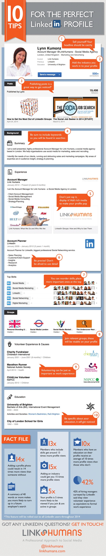 Cómo crear un perfil profesional efectivo en LinkedIn