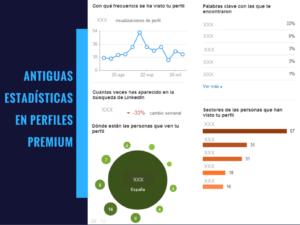 Antiguas estadísticas en perfiles premium